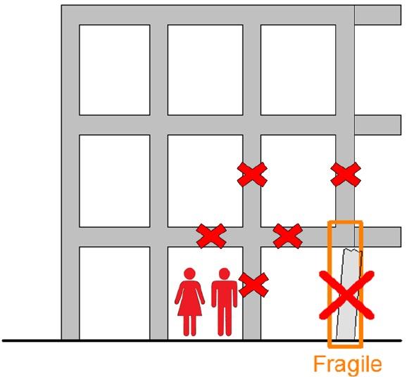 Collasso fragile