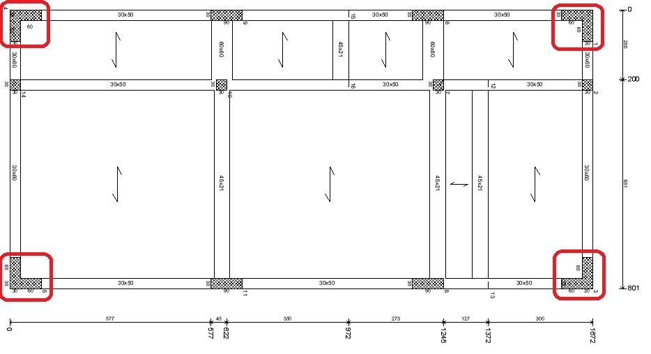 Ubicazione dei pilastri ad L agli spigoli della costruzione