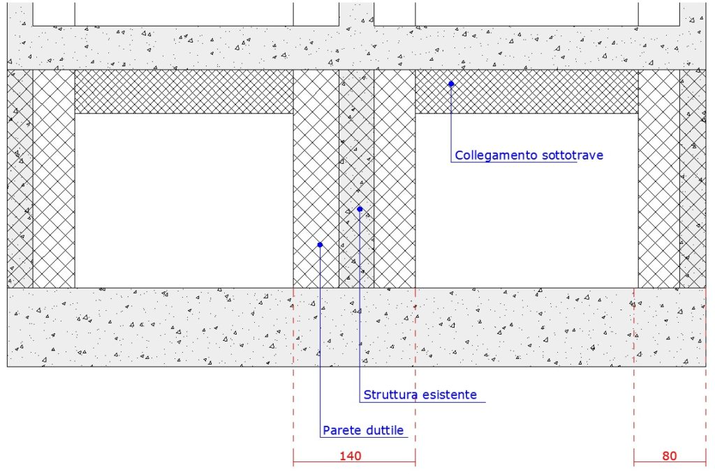 Caratteristiche dimensionali dell'intervento al piano terra