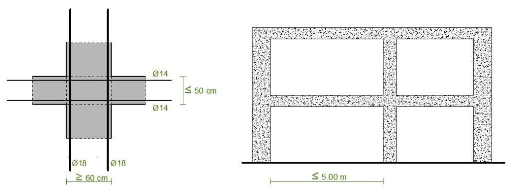 Soluzioni per dimensioni trave-pilastro