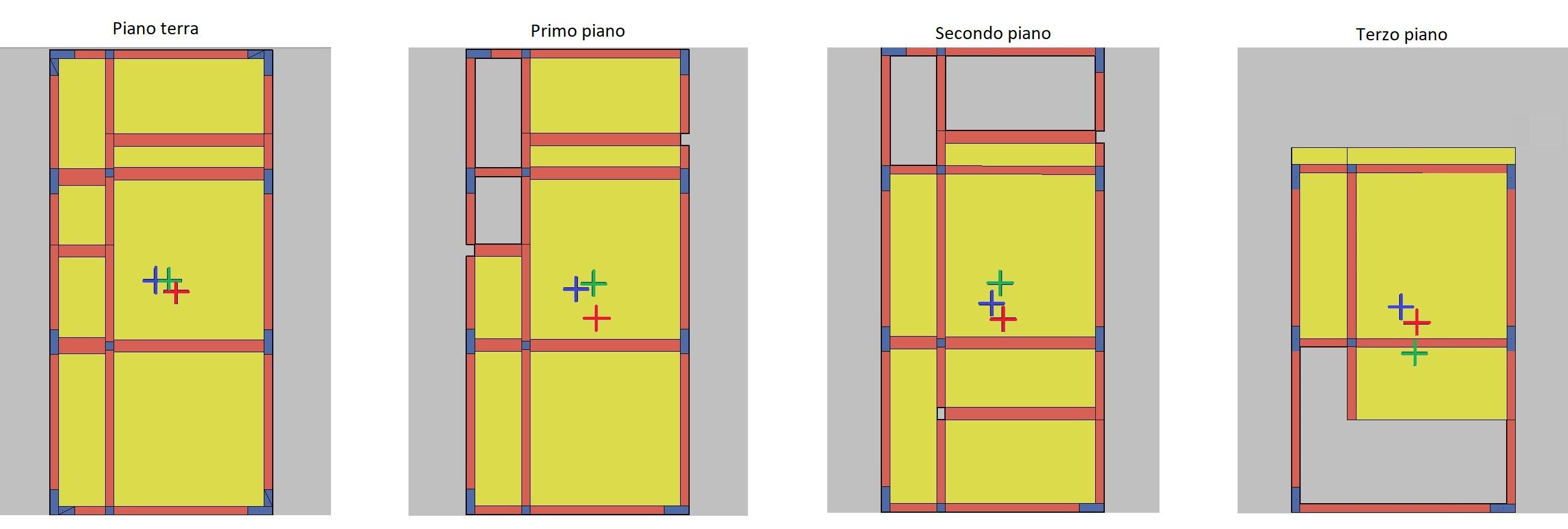 Baricentri di masse e rigidezze per i vari piani
